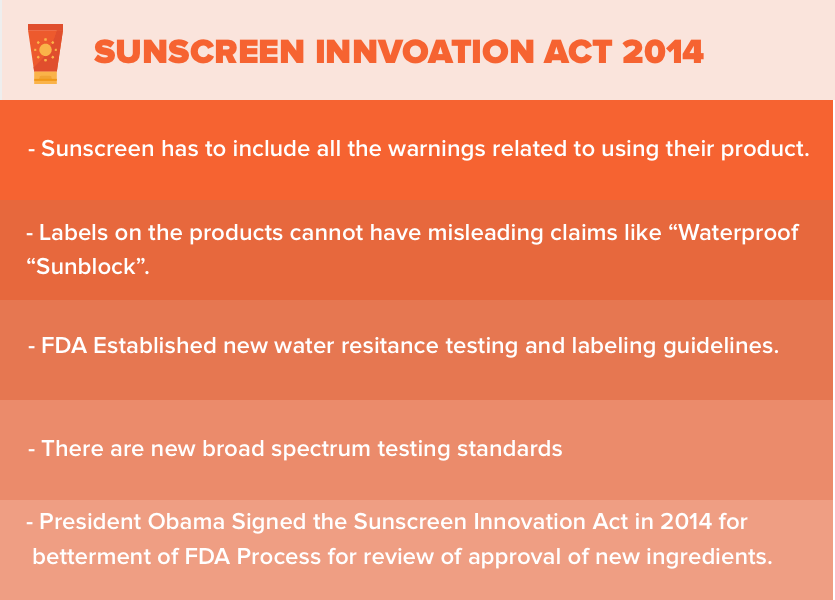 Sunscreen Act Regulations
